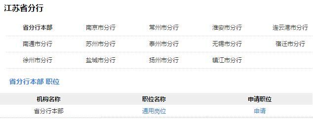 2018年中国邮政储蓄银行江苏省分行校园招聘公告