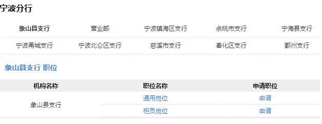 2018年中国邮政储蓄银行宁波分行校园招聘公告