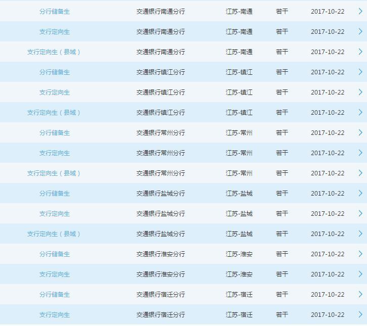 [江苏]2018年交通银行江苏省分行校园招聘公告
