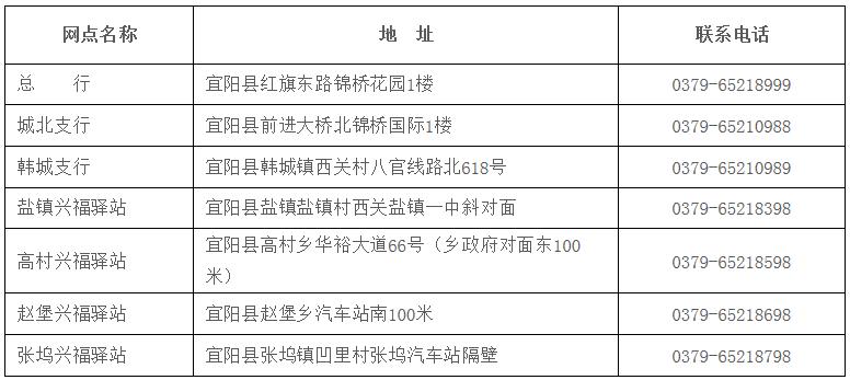 宜阳人口_宜阳县土地利用总体规划